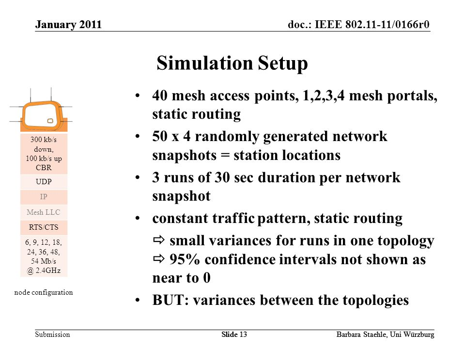 Submission doc.: IEEE 802.11-11/0166r0January 2011 Barbara Staehle, Uni WürzburgSlide 13 Simulation Setup 40 mesh access points, 1,2,3,4 mesh portals, static routing 50 x 4 randomly generated network snapshots = station locations 3 runs of 30 sec duration per network snapshot constant traffic pattern, static routing  small variances for runs in one topology  95% confidence intervals not shown as near to 0 BUT: variances between the topologies January 2011 Barbara Staehle, Uni WürzburgSlide 13 300 kb/s down, 100 kb/s up CBR UDP IP Mesh LLC RTS/CTS 6, 9, 12, 18, 24, 36, 48, 54 Mb/s @ 2.4GHz January 2011 Barbara Staehle, Uni Würzburg node configuration