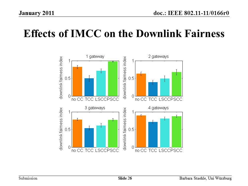 Submission doc.: IEEE 802.11-11/0166r0January 2011 Barbara Staehle, Uni WürzburgSlide 26 Effects of IMCC on the Downlink Fairness January 2011 Barbara Staehle, Uni WürzburgSlide 26
