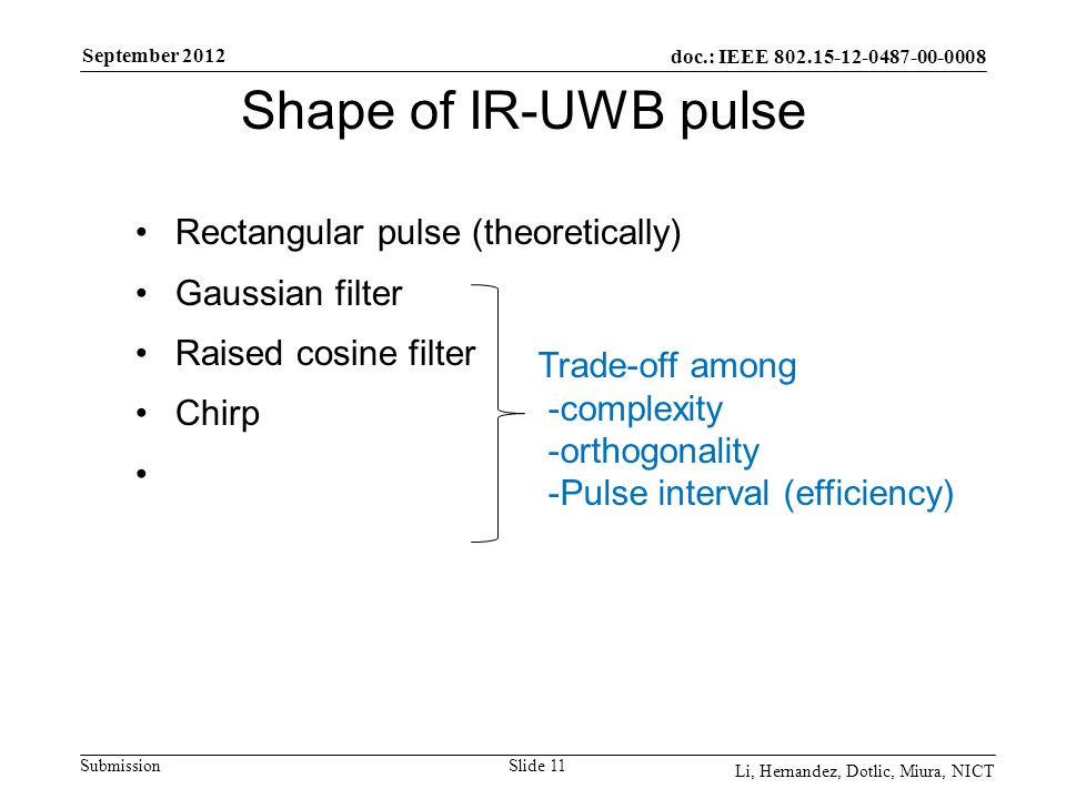 doc.: IEEE 802.15-12-0487-00-0008 Submission September 2012 Li, Hernandez, Dotlic, Miura, NICT Slide 11 Shape of IR-UWB pulse Rectangular pulse (theoretically) Gaussian filter Raised cosine filter Chirp Trade-off among -complexity -orthogonality -Pulse interval (efficiency)