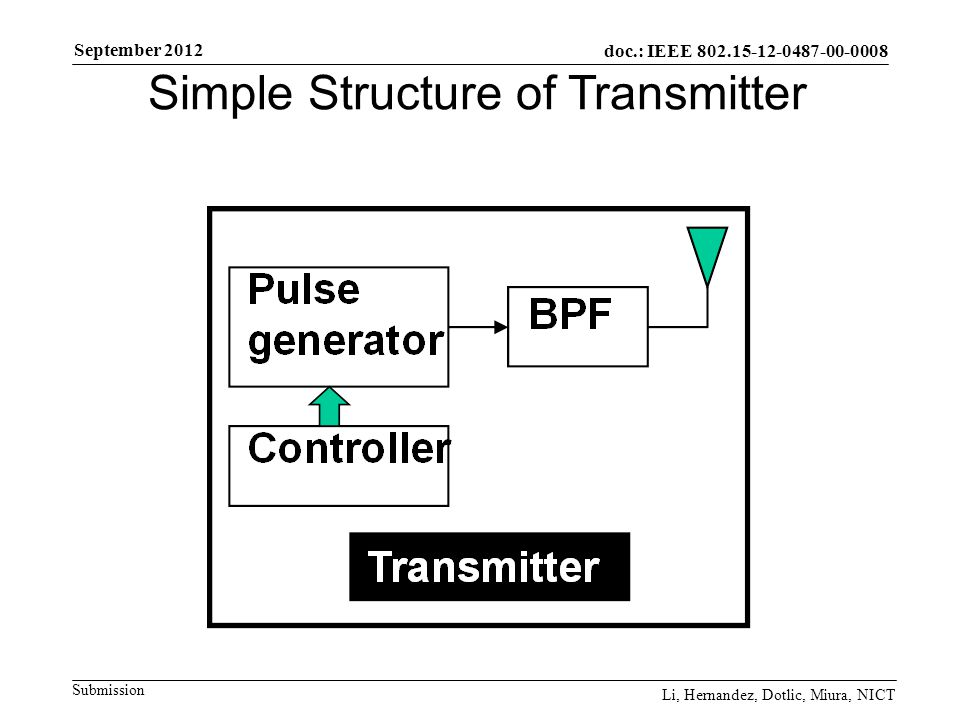 doc.: IEEE 802.15-12-0487-00-0008 Submission September 2012 Li, Hernandez, Dotlic, Miura, NICT Simple Structure of Transmitter
