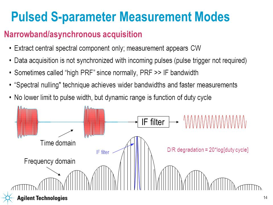 14 Pulsed S-parameter Measurement Modes Narrowband/asynchronous acquisition Extract central spectral component only; measurement appears CW Data acquisition is not synchronized with incoming pulses (pulse trigger not required) Sometimes called high PRF since normally, PRF >> IF bandwidth Spectral nulling technique achieves wider bandwidths and faster measurements No lower limit to pulse width, but dynamic range is function of duty cycle IF filter Time domain Frequency domain D/R degradation = 20*log[duty cycle]
