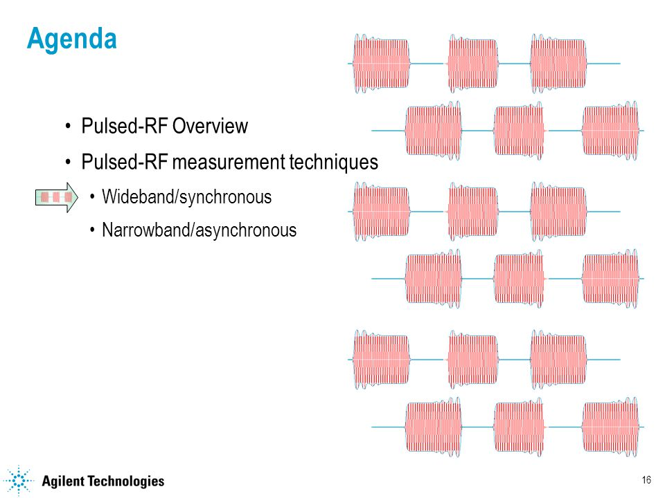 16 Agenda Pulsed-RF Overview Pulsed-RF measurement techniques Wideband/synchronous Narrowband/asynchronous