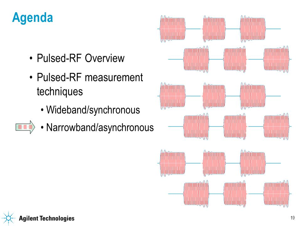 19 Agenda Pulsed-RF Overview Pulsed-RF measurement techniques Wideband/synchronous Narrowband/asynchronous
