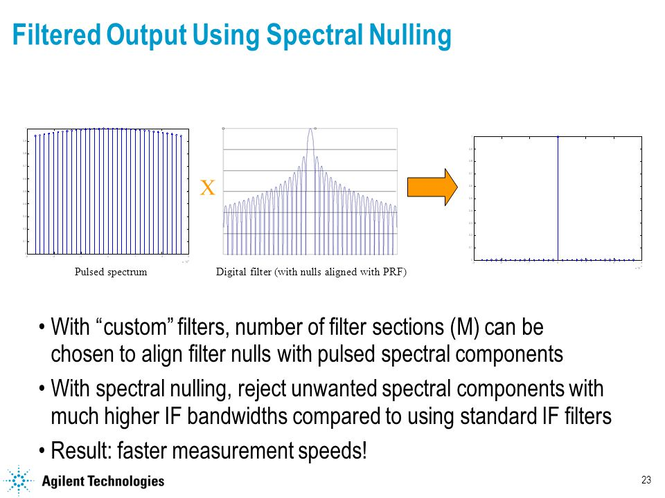 23 Filtered Output Using Spectral Nulling Pulsed spectrum Output X Digital filter (with nulls aligned with PRF) With custom filters, number of filter sections (M) can be chosen to align filter nulls with pulsed spectral components With spectral nulling, reject unwanted spectral components with much higher IF bandwidths compared to using standard IF filters Result: faster measurement speeds!