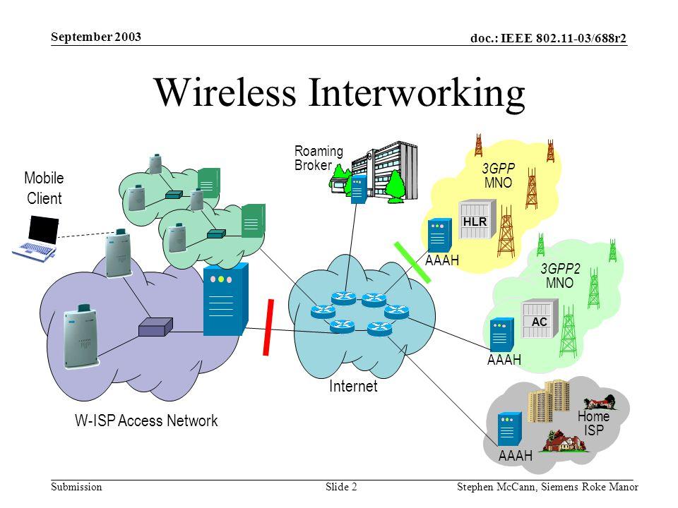 doc.: IEEE 802.11-03/688r2 Submission September 2003 Stephen McCann, Siemens Roke ManorSlide 2 Wireless Interworking Internet Mobile Client W-ISP Acce