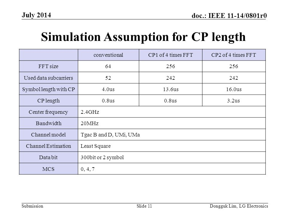 Submission doc.: IEEE 11-14/0801r0 Simulation Assumption for CP length Slide 11Dongguk Lim, LG Electronics July 2014 conventionalCP1 of 4 times FFTCP2 of 4 times FFT FFT size64256 Used data subcarriers52242 Symbol length with CP4.0us13.6us16.0us CP length0.8us 3.2us Center frequency2.4GHz Bandwidth20MHz Channel modelTgac B and D, UMi, UMa Channel EstimationLeast Square Data bit300bit or 2 symbol MCS0, 4, 7
