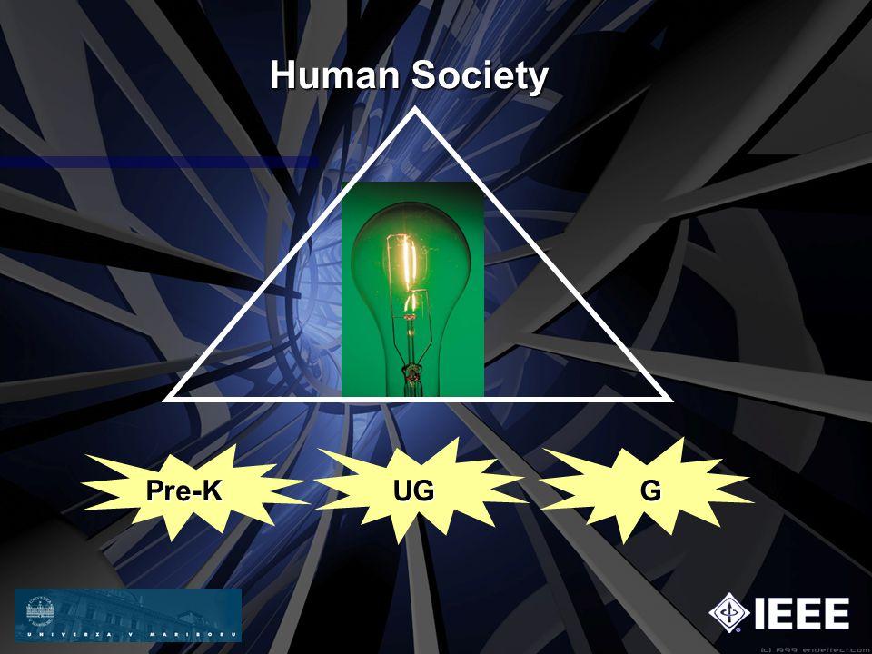Pre-KUGG Human Society
