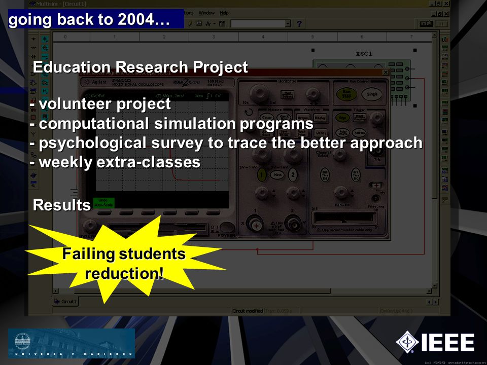 Education Research Project - volunteer project - volunteer project - computational simulation programs - computational simulation programs - psychological survey to trace the better approach - psychological survey to trace the better approach - weekly extra-classes - weekly extra-classes going back to 2004… Results Failing students reduction!