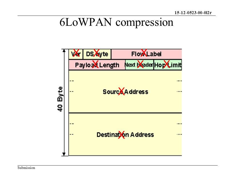 15-12-0523-00-0l2r Submission 6LoWPAN compression X X XX X XX X