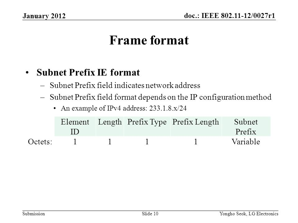 doc.: IEEE 802.11-12/0027r1 Submission Frame format Subnet Prefix IE format –Subnet Prefix field indicates network address –Subnet Prefix field format depends on the IP configuration method An example of IPv4 address: 233.1.8.x/24 January 2012 Yongho Seok, LG ElectronicsSlide 10 Element ID LengthPrefix TypePrefix LengthSubnet Prefix Octets:1111Variable