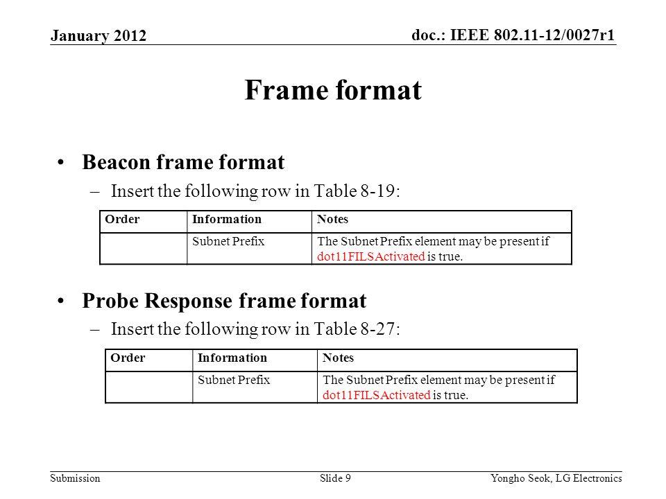 doc.: IEEE 802.11-12/0027r1 Submission Frame format Subnet Prefix IE format –Subnet Prefix field indicates network address –Subnet Prefix field format depends on the IP configuration method An example of IPv4 address: 233.1.8.x/24 January 2012 Yongho Seok, LG ElectronicsSlide 10 Element ID LengthPrefix TypePrefix LengthSubnet Prefix Octets:1111Variable