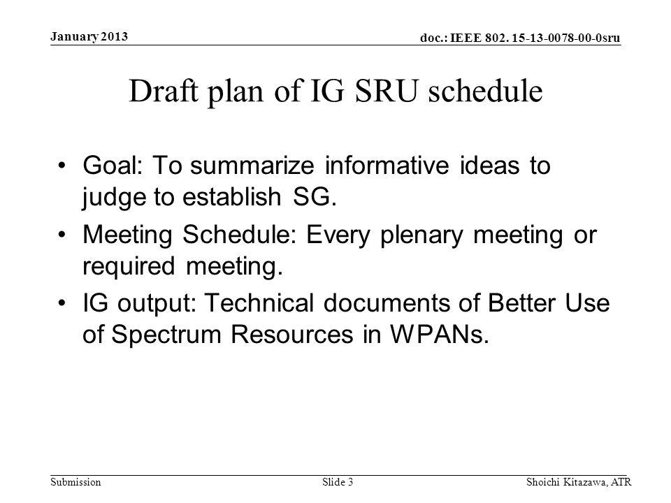 doc.: IEEE 802. 15-13-0078-00-0sru Submission Draft plan of IG SRU schedule Goal: To summarize informative ideas to judge to establish SG. Meeting Sch