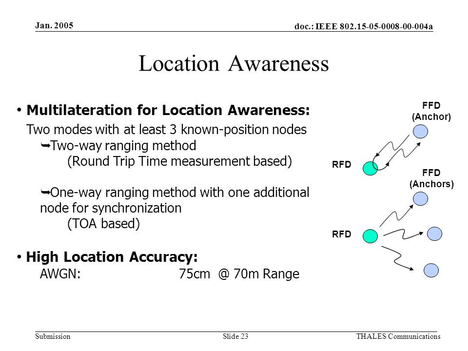 doc.: IEEE 802.15-05-0008-00-004a Submission Jan. 2005 THALES CommunicationsSlide 23 Location Awareness Multilateration for Location Awareness: Two mo