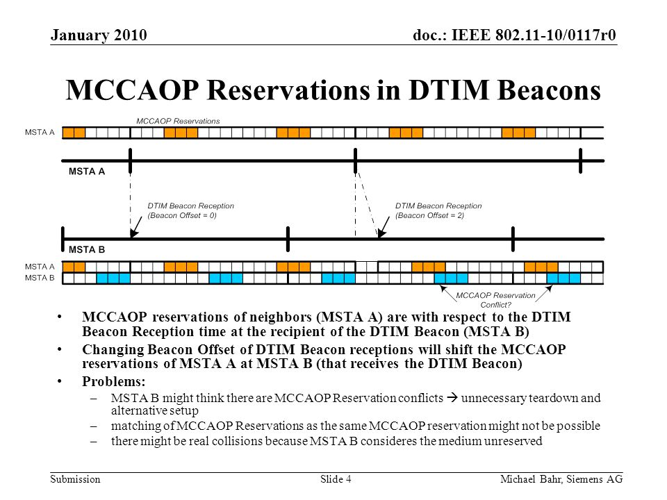 doc.: IEEE 802.11-10/0117r0 Submission January 2010 Michael Bahr, Siemens AGSlide 4 MCCAOP Reservations in DTIM Beacons MCCAOP reservations of neighbors (MSTA A) are with respect to the DTIM Beacon Reception time at the recipient of the DTIM Beacon (MSTA B) Changing Beacon Offset of DTIM Beacon receptions will shift the MCCAOP reservations of MSTA A at MSTA B (that receives the DTIM Beacon) Problems: –MSTA B might think there are MCCAOP Reservation conflicts  unnecessary teardown and alternative setup –matching of MCCAOP Reservations as the same MCCAOP reservation might not be possible –there might be real collisions because MSTA B consideres the medium unreserved