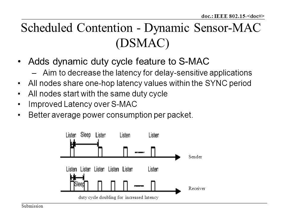 doc.: IEEE Submission Scheduled Contention - Dynamic Sensor-MAC (DSMAC) Adds dynamic duty cycle feature to S-MAC – Aim to decrease the latency for delay-sensitive applications All nodes share one-hop latency values within the SYNC period All nodes start with the same duty cycle Improved Latency over S-MAC Better average power consumption per packet.