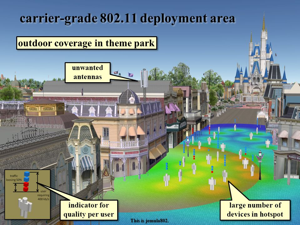 doc.: IEEE / wng SubmissionRoberto Aiello, Stefan MangoldSlide 5 carrier-grade deployment area outdoor coverage in theme park unwanted antennas indicator for quality per user large number of devices in hotspot This is jemula802.
