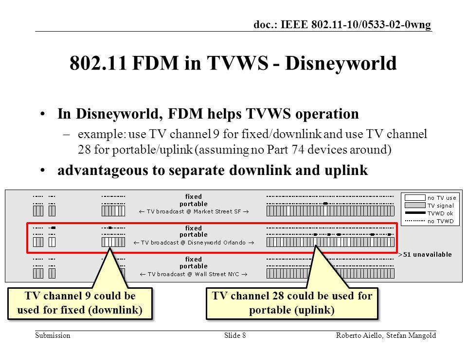 doc.: IEEE 802.11-10/0533-02-0wng Submission 802.11 FDM in TVWS - Disneyworld In Disneyworld, FDM helps TVWS operation –example: use TV channel 9 for fixed/downlink and use TV channel 28 for portable/uplink (assuming no Part 74 devices around) advantageous to separate downlink and uplink Roberto Aiello, Stefan MangoldSlide 8 TV channel 9 could be used for fixed (downlink) TV channel 28 could be used for portable (uplink)