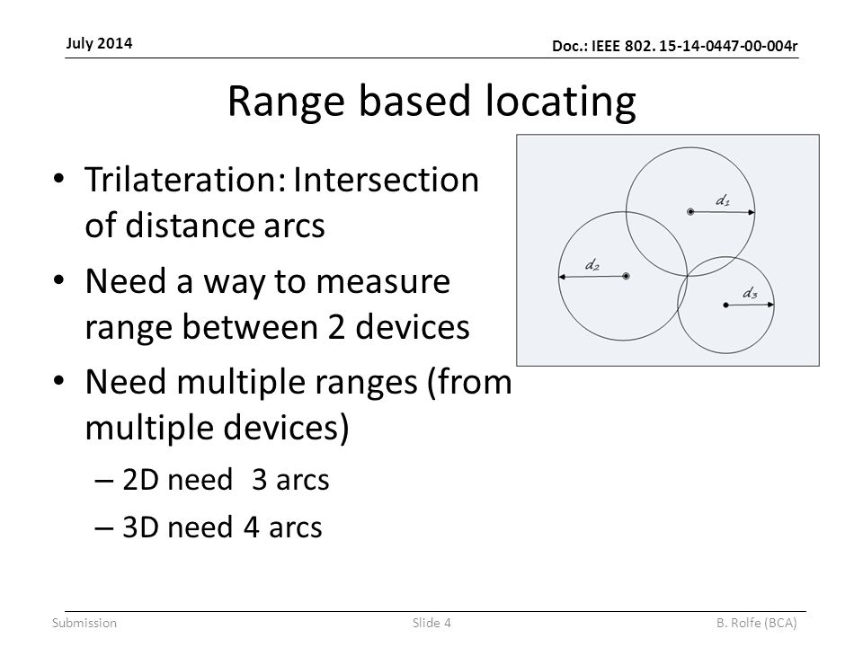 Doc.: IEEE 802. 15-14-0447-00-004r July 2014 SubmissionSlide 4B. Rolfe (BCA) Range based locating Trilateration: Intersection of distance arcs Need a