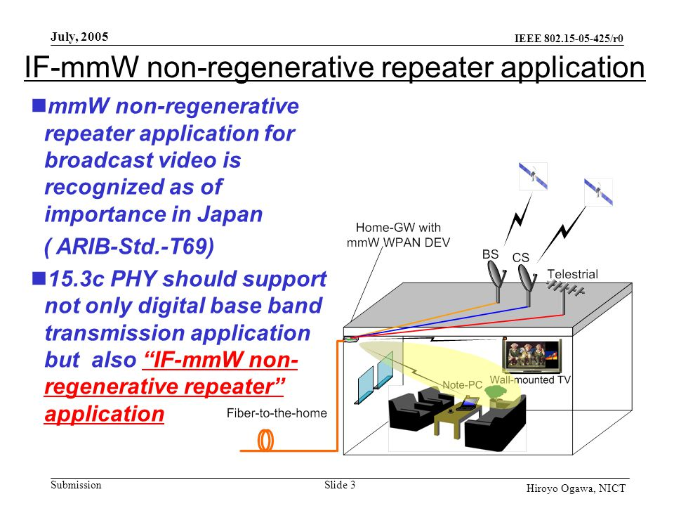 IEEE 802.15-05-425/r0 Submission July, 2005 Slide 3 Hiroyo Ogawa, NICT IF-mmW non-regenerative repeater application mmW non-regenerative repeater application for broadcast video is recognized as of importance in Japan ( ARIB-Std.-T69) 15.3c PHY should support not only digital base band transmission application but also IF-mmW non- regenerative repeater application