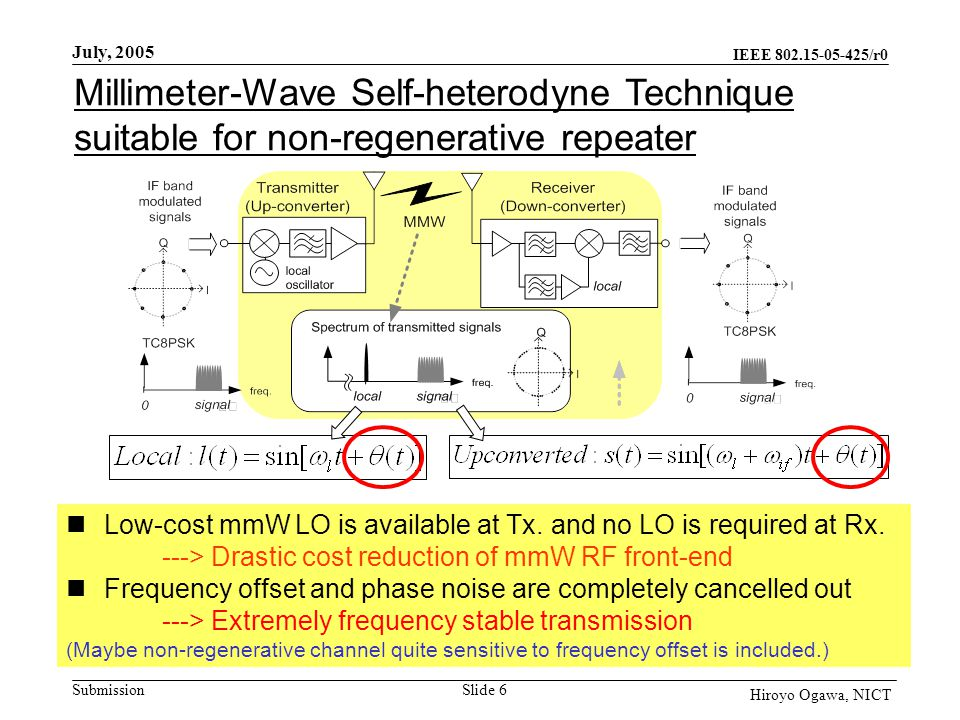 IEEE 802.15-05-425/r0 Submission July, 2005 Slide 7 Hiroyo Ogawa, NICT Summary IF-mmW non-regenerative repeater application for broadcast video is important for 15.3c WPAN Proposed to introduce Non-regenerative repeater mode as well as 802.15.3-MAC based data transmission mode into 15.3c PHY Which mode to be used is selectable for every sub-band and example frequency allocation plan was shown under Japanese regulation Low-cost mmW-RF front-end technique based on Self-heterodyne detection is introduced again