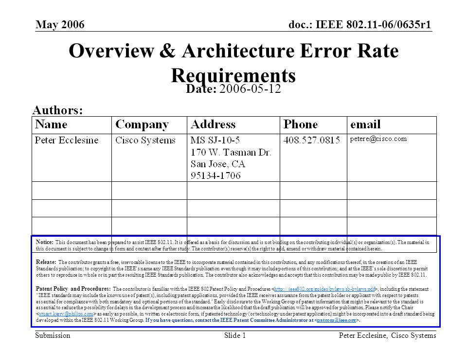 doc.: IEEE 802.11-06/0635r1 Submission May 2006 Peter Ecclesine, Cisco SystemsSlide 1 Overview & Architecture Error Rate Requirements Notice: This document has been prepared to assist IEEE 802.11.