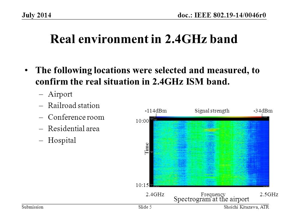 doc.: IEEE 802.19-14/0046r0 Submission Hospital July 2014 Shoichi Kitazawa, ATRSlide 6 Spectrogram Huge wireless medical information system deployed throughout a hospital.