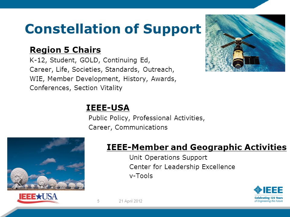 Constellation of Support Region 5 Chairs K-12, Student, GOLD, Continuing Ed, Career, Life, Societies, Standards, Outreach, WIE, Member Development, History, Awards, Conferences, Section Vitality IEEE-USA Public Policy, Professional Activities, Career, Communications IEEE-Member and Geographic Activities Unit Operations Support Center for Leadership Excellence v-Tools 21 April 20125