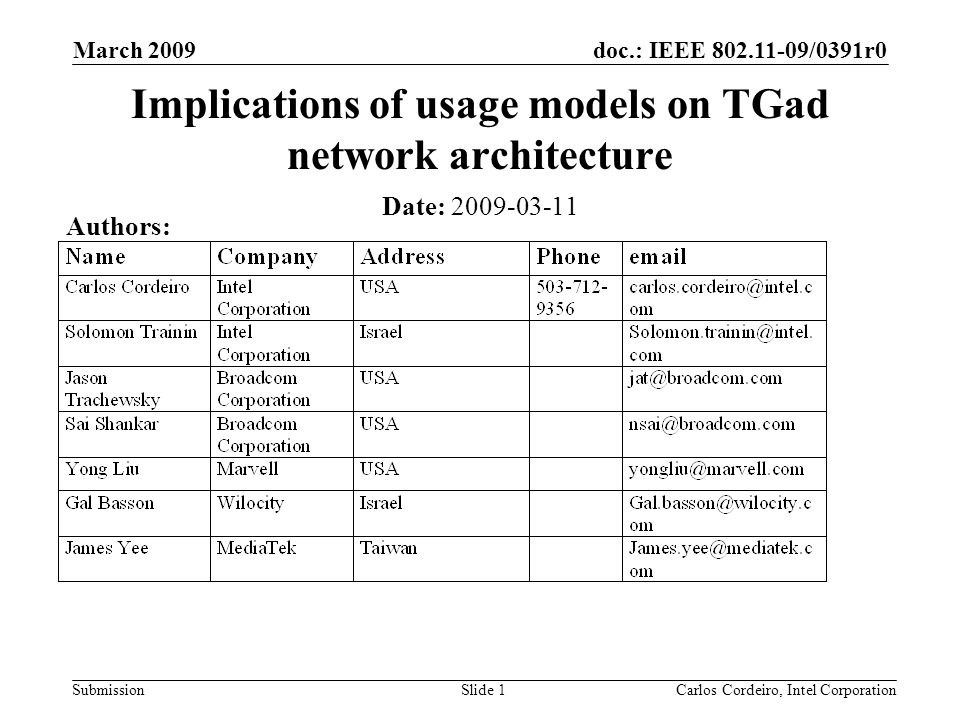 doc.: IEEE 802.11-09/0391r0 Submission March 2009 Carlos Cordeiro, Intel CorporationSlide 1 Implications of usage models on TGad network architecture Date: 2009-03-11 Authors: