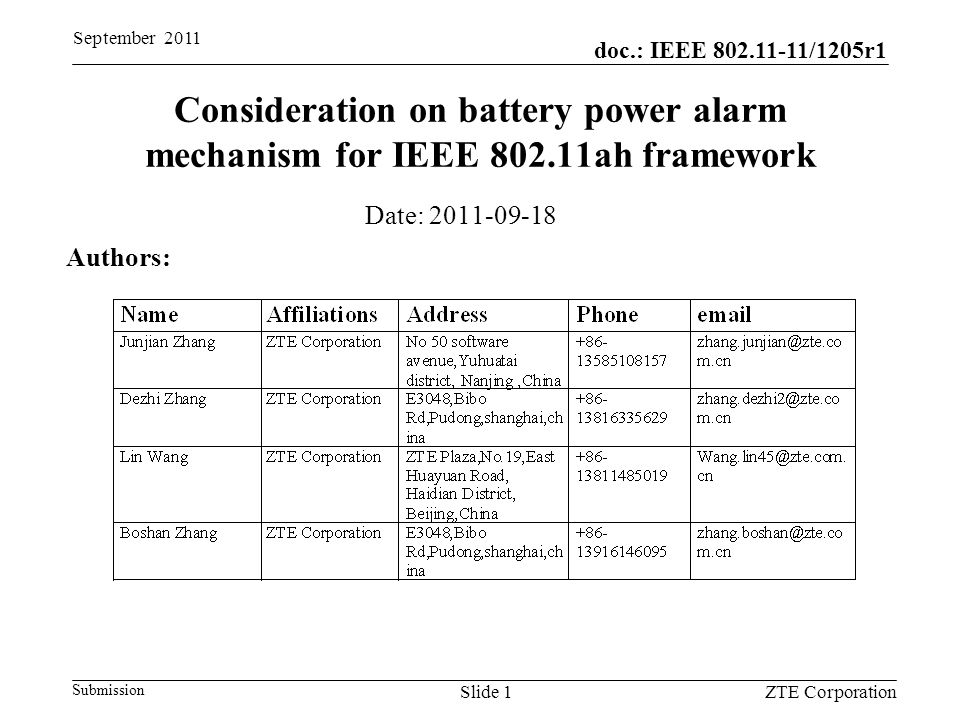 doc.: IEEE 802.11-11/1205r1 Submission September 2011 ZTE CorporationSlide 1 Consideration on battery power alarm mechanism for IEEE 802.11ah framework Date: 2011-09-18 Authors: