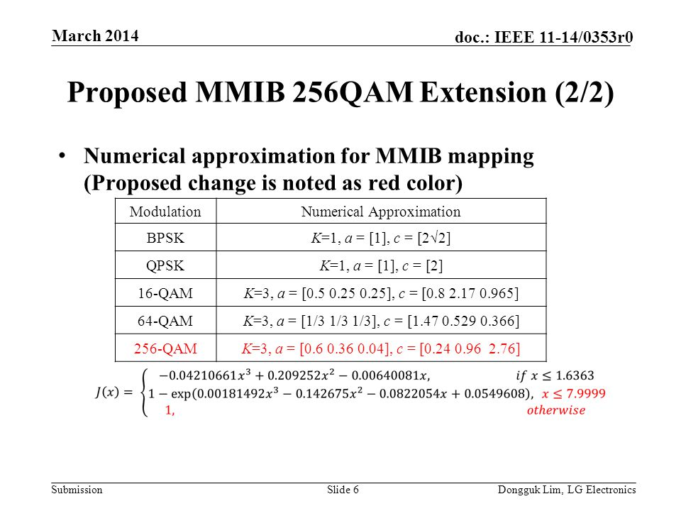 Submission doc.: IEEE 11-14/0353r0 Proposed MMIB 256QAM Extension (2/2) Numerical approximation for MMIB mapping (Proposed change is noted as red color) Slide 6Dongguk Lim, LG Electronics March 2014 ModulationNumerical Approximation BPSKK=1, a = [1], c = [2√2] QPSKK=1, a = [1], c = [2] 16-QAMK=3, a = [0.5 0.25 0.25], c = [0.8 2.17 0.965] 64-QAMK=3, a = [1/3 1/3 1/3], c = [1.47 0.529 0.366] 256-QAMK=3, a = [0.6 0.36 0.04], c = [0.24 0.96 2.76]