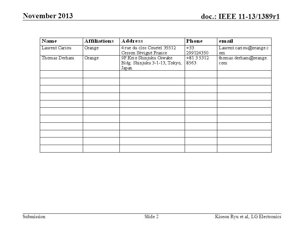 Submission doc.: IEEE 11-13/1389r1 November 2013 Kiseon Ryu et.al, LG ElectronicsSlide 2