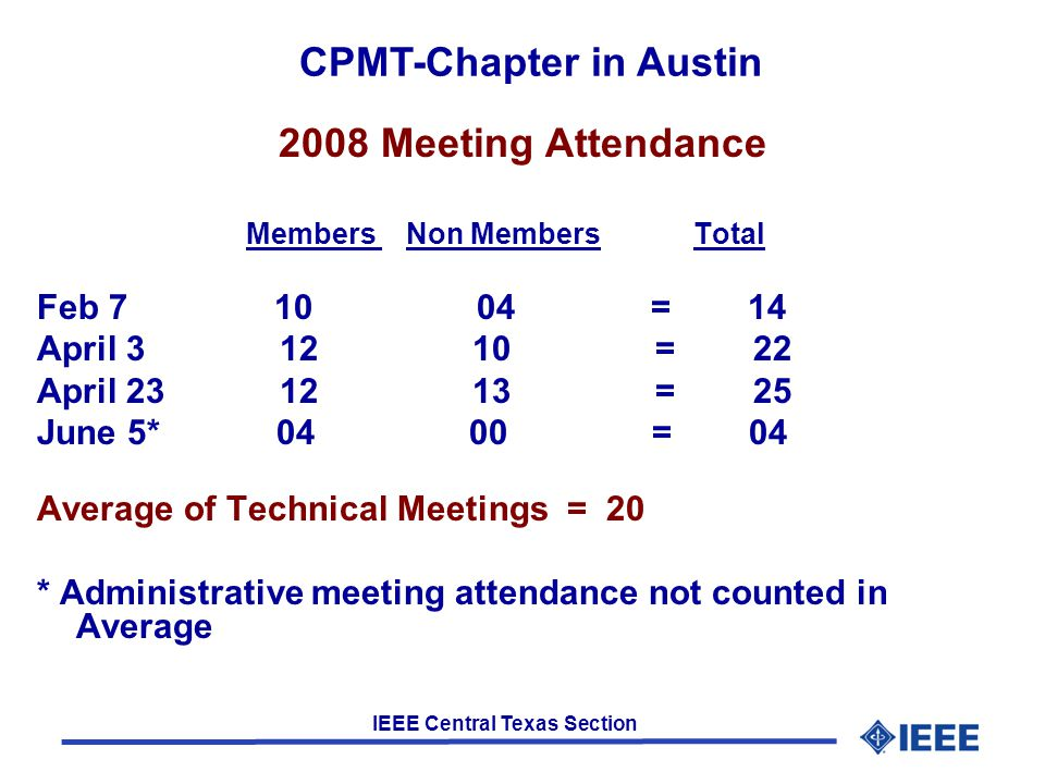 IEEE Central Texas Section 2008 Meeting Attendance Members Non Members Total Feb 7 10 04 = 14 April 3 12 10 = 22 April 23 12 13 = 25 June 5* 04 00 = 0