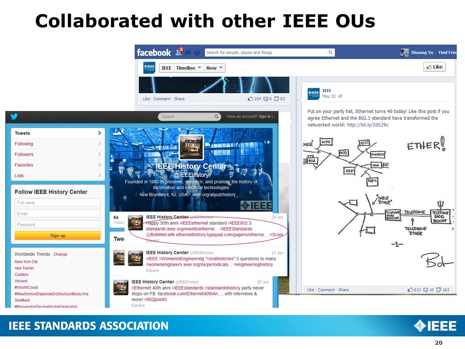 Collaborated with other IEEE OUs 20