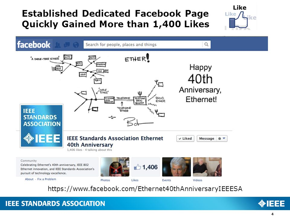 4   Established Dedicated Facebook Page Quickly Gained More than 1,400 Likes