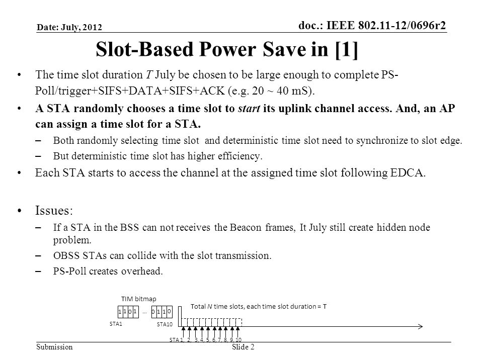 doc.: IEEE 802.11-12/0696r2 Submission Date: July, 2012 Slide 2 Slot-Based Power Save in [1] The time slot duration T July be chosen to be large enoug