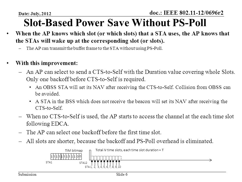 doc.: IEEE /0696r2 Submission Date: July, 2012 Slide 6 Slot-Based Power Save Without PS-Poll When the AP knows which slot (or which slots) that a STA uses, the AP knows that the STAs will wake up at the corresponding slot (or slots).