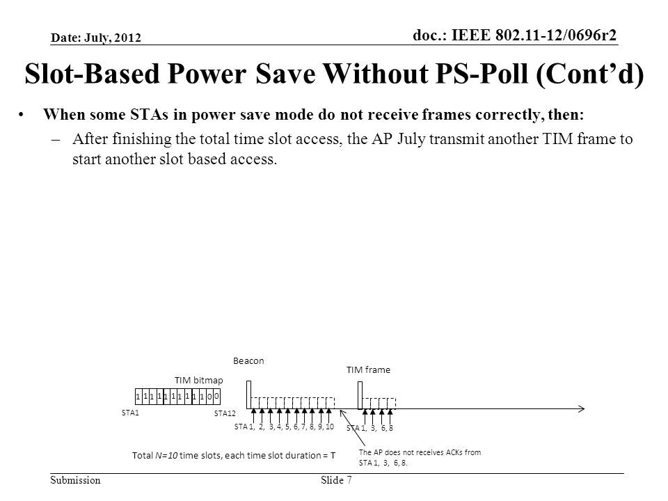 doc.: IEEE /0696r2 Submission Date: July, 2012 Slide 7 Slot-Based Power Save Without PS-Poll (Cont'd) When some STAs in power save mode do not receive frames correctly, then: –After finishing the total time slot access, the AP July transmit another TIM frame to start another slot based access.