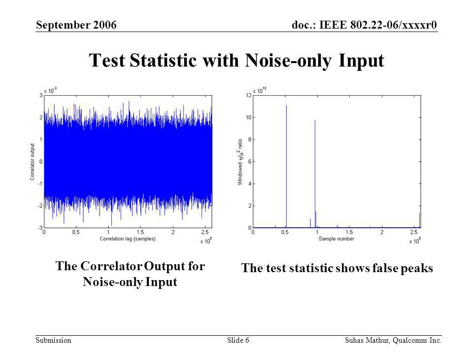 doc.: IEEE /xxxxr0 Submission September 2006 Suhas Mathur, Qualcomm Inc.Slide 6 Test Statistic with Noise-only Input The Correlator Output for Noise-only Input The test statistic shows false peaks