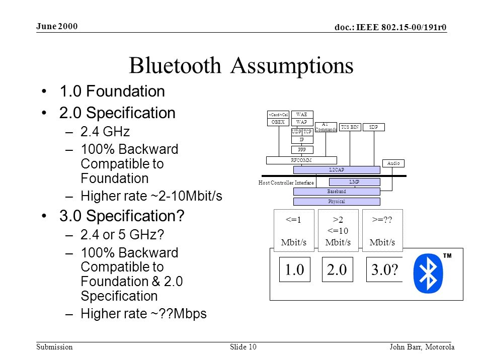 doc.: IEEE 802.15-00/191r0 Submission June 2000 John Barr, MotorolaSlide 10 Bluetooth Assumptions 1.0 Foundation 2.0 Specification –2.4 GHz –100% Backward Compatible to Foundation –Higher rate ~2-10Mbit/s 3.0 Specification.