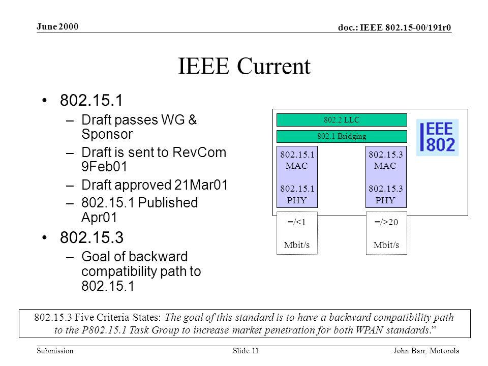 doc.: IEEE 802.15-00/191r0 Submission June 2000 John Barr, MotorolaSlide 11 IEEE Current 802.15.1 –Draft passes WG & Sponsor –Draft is sent to RevCom