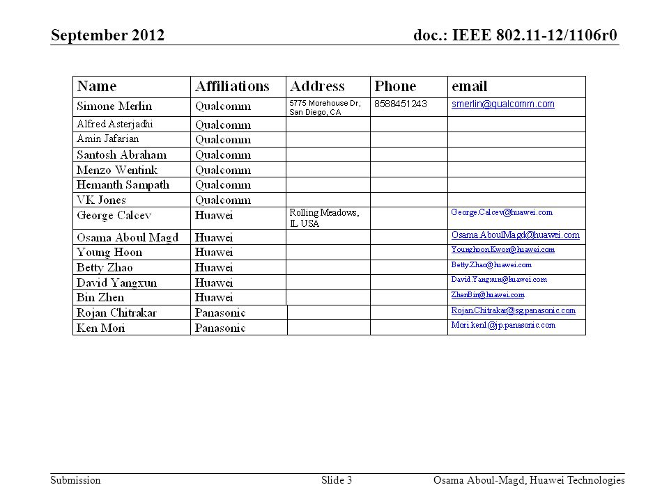 doc.: IEEE /1106r0 Submission September 2012 Osama Aboul-Magd, Huawei TechnologiesSlide 3