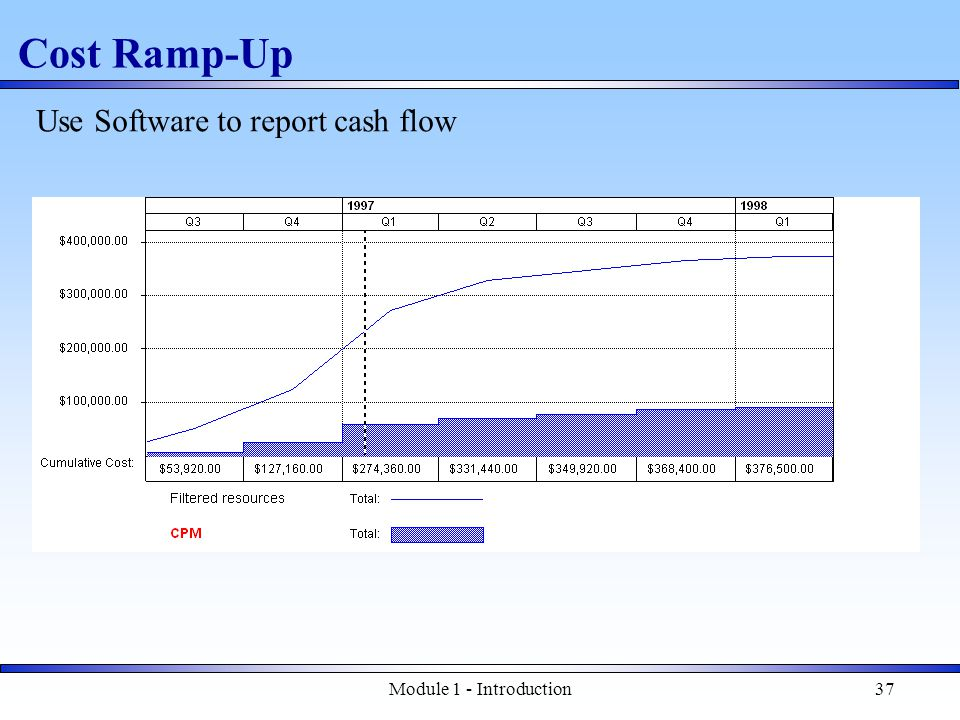 Module 1 - Introduction37 Cost Ramp-Up Use Software to report cash flow
