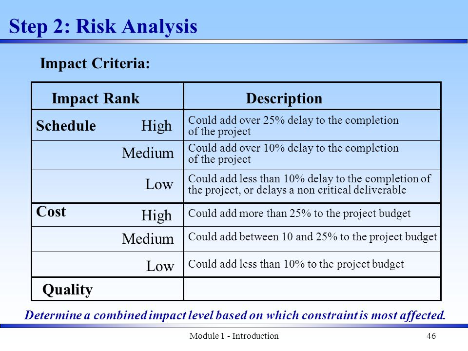 Module 1 - Introduction46 Step 2: Risk Analysis Impact Criteria: Impact RankDescription High Medium Low Could add more than 25% to the project budget Could add between 10 and 25% to the project budget Could add less than 10% to the project budget High Medium Low Schedule Cost Quality Could add over 25% delay to the completion of the project Could add over 10% delay to the completion of the project Could add less than 10% delay to the completion of the project, or delays a non critical deliverable Determine a combined impact level based on which constraint is most affected.
