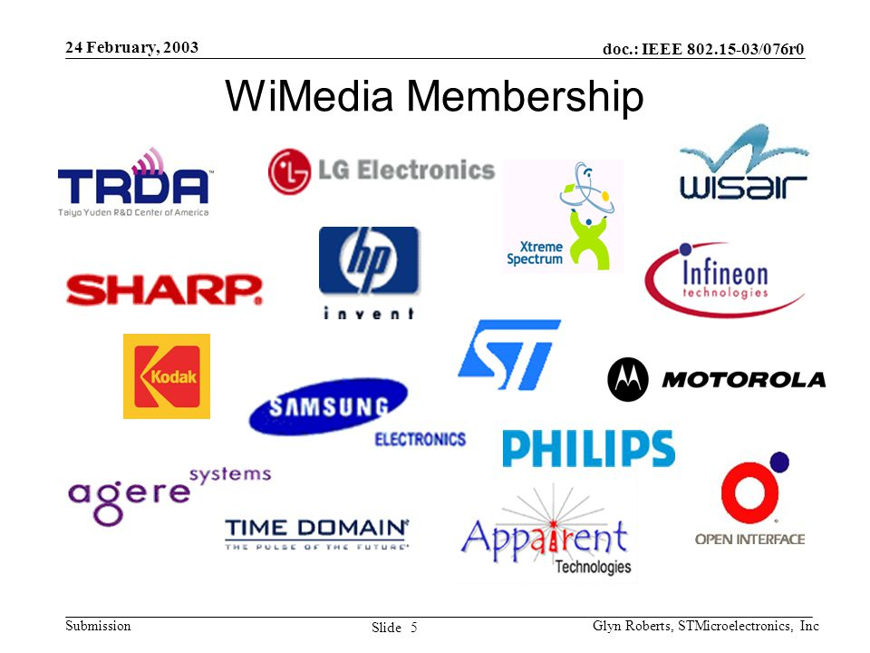 doc.: IEEE 802.15-03/076r0 Submission 5 Slide 24 February, 2003 Glyn Roberts, STMicroelectronics, Inc WiMedia Membership