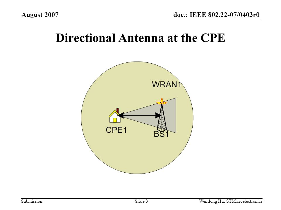 doc.: IEEE 802.22-07/0403r0 Submission August 2007 Wendong Hu, STMicroelectronicsSlide 3 Directional Antenna at the CPE