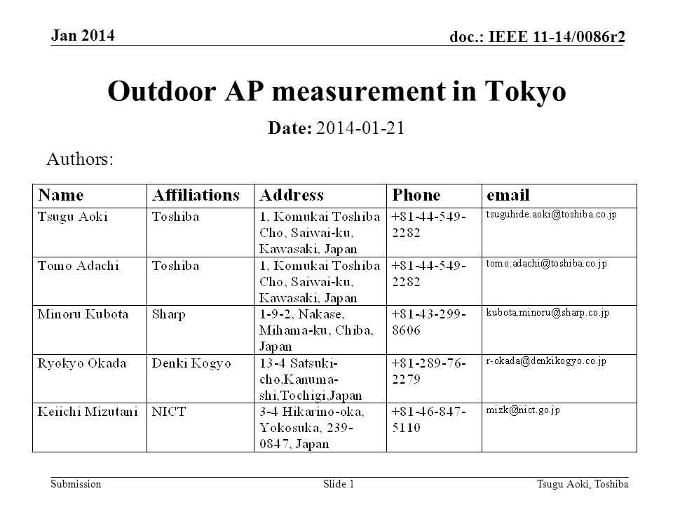 Submission doc.: IEEE 11-14/0086r2 Jan 2014 Tsugu Aoki, ToshibaSlide 1 Outdoor AP measurement in Tokyo Date: Authors: