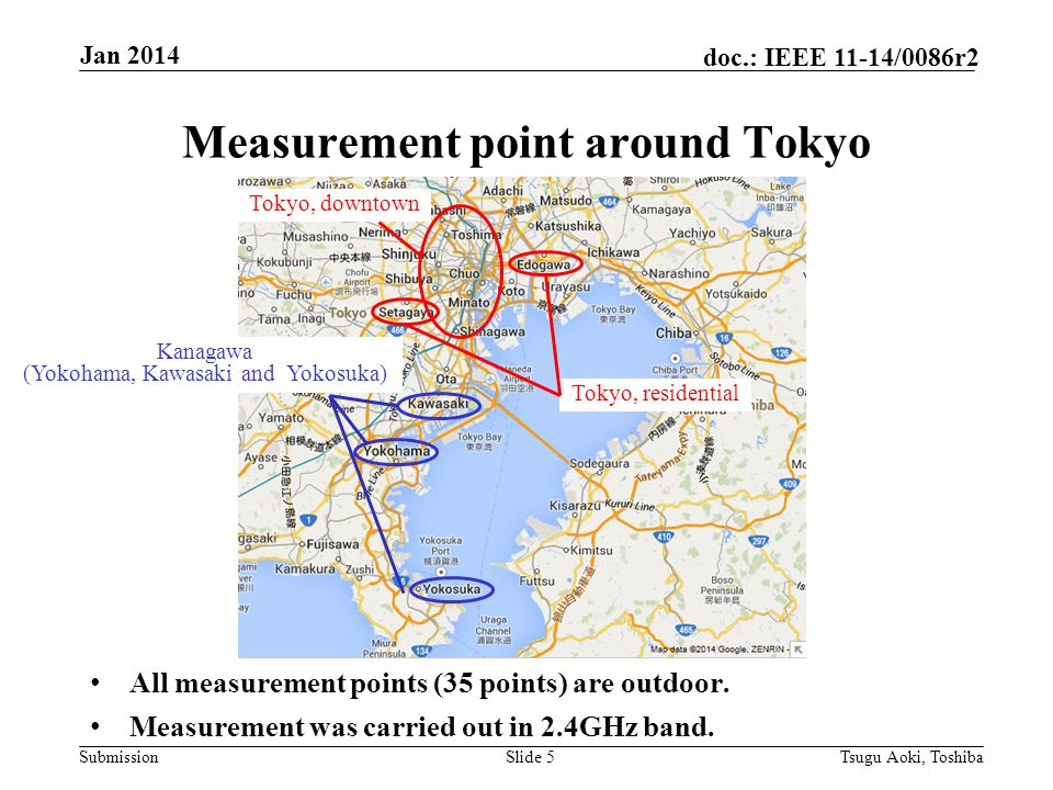 Submission doc.: IEEE 11-14/0086r2 Measurement point around Tokyo All measurement points (35 points) are outdoor.
