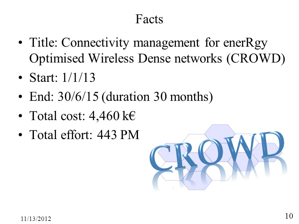 11/13/2012 10 Facts Title: Connectivity management for enerRgy Optimised Wireless Dense networks (CROWD) Start: 1/1/13 End: 30/6/15 (duration 30 months) Total cost: 4,460 k€ Total effort: 443 PM