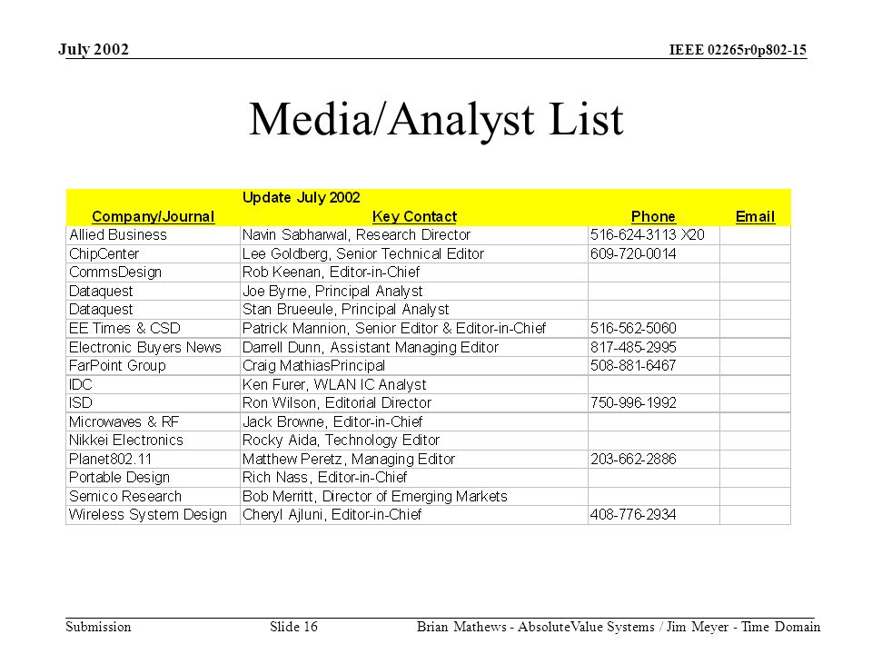 IEEE 02265r0p802-15 Submission July 2002 Brian Mathews - AbsoluteValue Systems / Jim Meyer - Time Domain Slide 16 Media/Analyst List