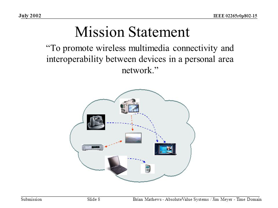 "IEEE 02265r0p802-15 Submission July 2002 Brian Mathews - AbsoluteValue Systems / Jim Meyer - Time Domain Slide 8 Mission Statement ""To promote wireles"